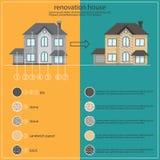 Ejemplos de la renovación del concepto remodelando, diseño plano ho ilustración del vector