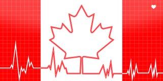 EKG与加拿大题材的心脏监护器 免版税库存图片