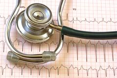 Ekg Royalty Free Stock Image