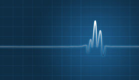 EKG. Digital creation of an EKG chart showing heartbeat Royalty Free Stock Photography