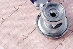 EKG e estetoscópio Fotos de Stock Royalty Free
