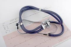 EKG e stetoscopio Fotografia Stock Libera da Diritti