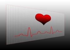 Ekg ecg hart Stock Afbeelding