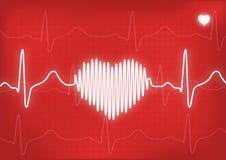 EKG Royalty Free Stock Image