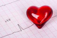 EKG heart Royalty Free Stock Image