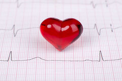 Ekg with heart Royalty Free Stock Image