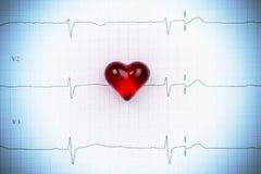 EKG heart Stock Images