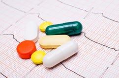 EKG kartlägger med pills Fotografering för Bildbyråer