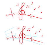 EKG of music Royalty Free Stock Image
