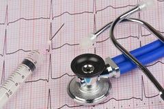 EKG- oder ECG-Diagramm mit einem Stethoskop und einer Spritze Lizenzfreies Stockfoto