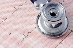 EKG and stethoscope Royalty Free Stock Photos