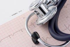 EKG and stethoscope Royalty Free Stock Images