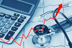 EKG with stethoscope and calculator showing cost of health care Royalty Free Stock Photography