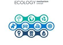 Ekologia mechanizmu pojęcie Abstrakcjonistyczny tło z związanymi przekładniami i ikonami dla eco życzliwego energetycznymi, środo Obraz Royalty Free