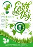 Ekologii i środowiska ochrona infographic Fotografia Royalty Free