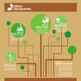 Ekologii Infographic projekta szablon z graficznymi elementami ustawia ilustrację Wektorowa kartoteka w warstwach dla łatwego edy Obraz Stock