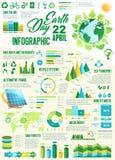 Ekologii ochrona infographic Ziemskiego dnia projekt Fotografia Stock