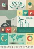 EkologiInfographic mall. vektor illustrationer