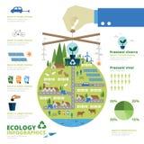 Ekologiinfographics stock illustrationer