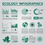 EkologiInfographics samling, grönt diagram Royaltyfria Bilder