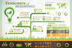 Ekologiinfographics, vektorsymbolssamling Arkivfoton