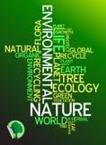 ekologimiljöaffisch Arkivfoton