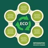 Ekologiskt begrepp. mall för presentation. vektor illustrationer