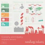 Ekonomi och bransch för material rått rustless metallurgybehandling för industri Industriell infographi Arkivfoto