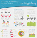 Ekonomi och bransch för material rått rustless metallurgybehandling för industri Industriell infographi Royaltyfri Fotografi