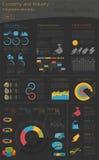 Ekonomi och bransch för material rått rustless metallurgybehandling för industri Industriell infographi Royaltyfri Bild