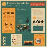 Ekonomi och bransch för material rått rustless metallurgybehandling för industri Industriell infographi Royaltyfria Bilder