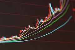 Ekonomiczna wskaźnik krzywa Zdjęcia Stock