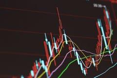 Ekonomiczna wskaźnik krzywa obrazy royalty free