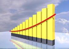 ekonomisk graf för affär Royaltyfria Bilder