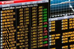Ekonomisk tabell för finansiella data med diagrammet och procentsats Fotografering för Bildbyråer