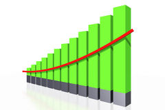 Ekonomisk tillväxt Royaltyfria Bilder