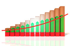 Ekonomisk tillväxt Arkivfoto