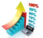 Ekonomisk vinst för diagram stock illustrationer