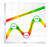 Ekonomiskt cirkuleringsdiagram Arkivfoton