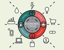 Ekonomiskt cirkuleringsdiagram Arkivbild