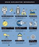 Eksploraci Przestrzeni Kosmicznej linia czasu Infographic royalty ilustracja