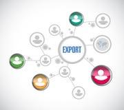 eksportowi ludzie sieci ilustraci Zdjęcie Royalty Free