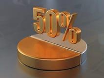 el 50% Imagenes de archivo