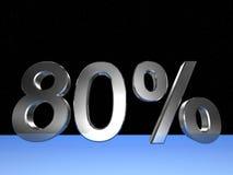 el 80 por ciento Imágenes de archivo libres de regalías