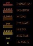 El año 2012 en números del maya Imagen de archivo