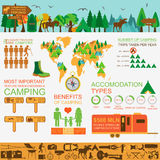El acampar al aire libre caminando infographics Fije los elementos para crear Foto de archivo