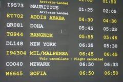 El aeropuerto llega tarjeta foto de archivo