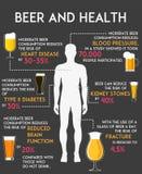 El alcohol de consumición influencia su ejemplo del vector del infographics del cuerpo y de la salud Cartel del concepto del cons Imágenes de archivo libres de regalías