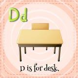 El alfabeto D está para el escritorio libre illustration