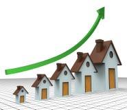 El aumento de precios de la vivienda significa la rentabilidad de la inversión y la cantidad Foto de archivo libre de regalías